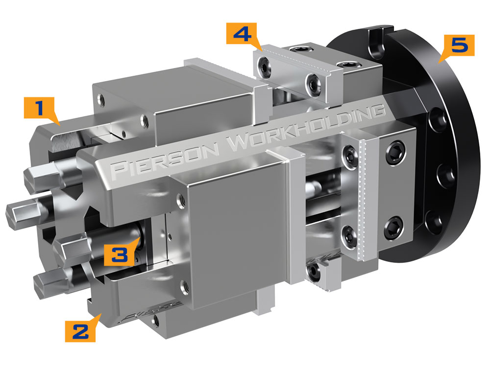 RotoVise System – Pierson Workholding